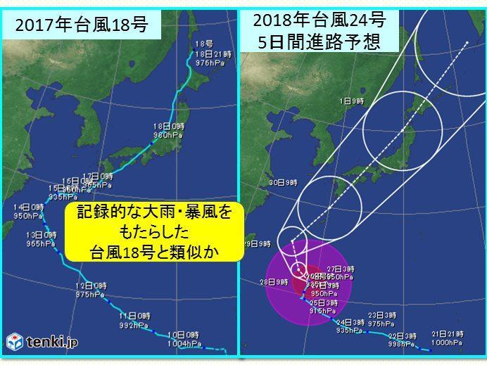 台風18号と台風24号2018の進路予想の比較