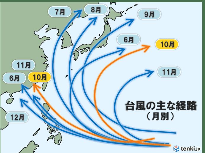 台風26号2018進路予想最新と米軍予想